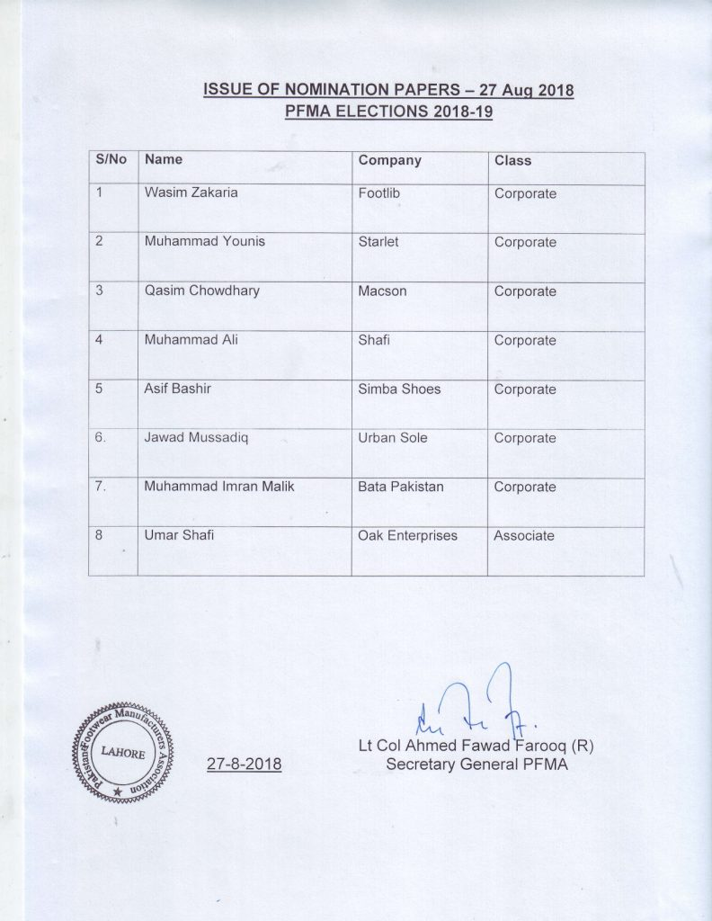 Nomination papers issued